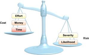 Scales level of control